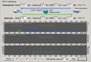 Daten meines DSL-Sync
