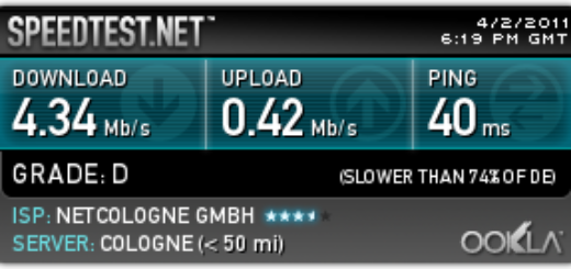 Speedtest mit Netcologne