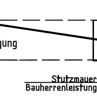 Hoehen_und_Tiefen